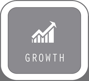 growth mfa priority